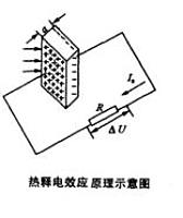 传感器技术
