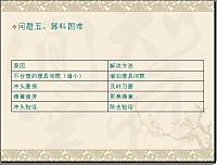 成型设备操作与调试_马广_课件数控冲床操作与调试44