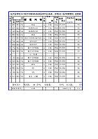 医学物理学_邱庆春_五年制物理理论及2007级实验教学进度表2008年春