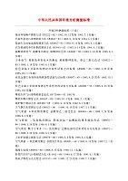 空气监测技术_陈玉玲_环境分析测量标准