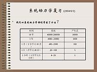 系统动力学_贾仁安_基本问题3