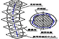 学习情境三零件形位误差检测图片9_机械零件质量检测
