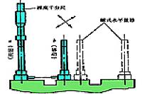 学习情境三零件形位误差检测图片15_机械零件质量检测