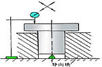 学习情境三零件形位误差检测图片17_机械零件质量检测