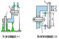 学习情境三零件形位误差检测图片19_机械零件质量检测