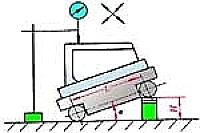 学习情境三零件形位误差检测图片21_机械零件质量检测