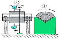 学习情境三零件形位误差检测图片23_机械零件质量检测