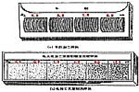 学习情境四零件表面粗糙度检测图片1_机械零件质量检测
