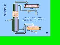 板式精馏塔_化工过程及设备