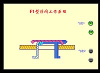 浮阀工作原理_化工过程及设备