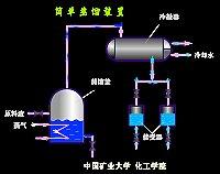简单蒸馏装置_化工过程及设备