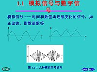 1.1模拟信号与数字信号_数字电子技术