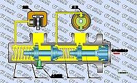 制动总泵工作原理 汽车简单故障诊断与排除 四高清图片